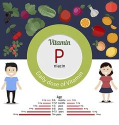 Vitamin p infographic vector