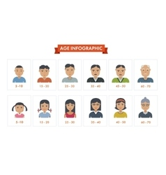 Set of people different generations vector