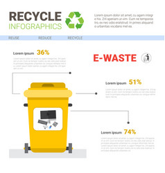 Rubbish container for e-waste infographic banner vector
