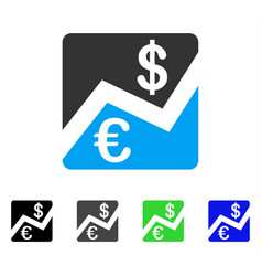 Euro and dollar finance flat icon vector