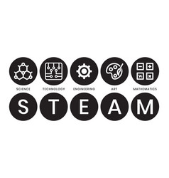 Steam education - science technology engineering vector