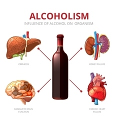 Long-term effects alcohol alcoholism vector