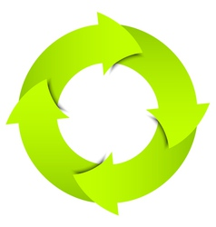 green arrows circle vector image vector image