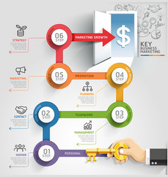 Key business marketing timeline infographics vector image vector image