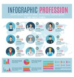 Professions Infographics Set vector