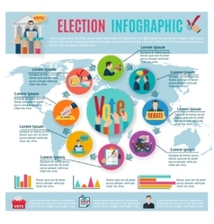 Election infographics set vector
