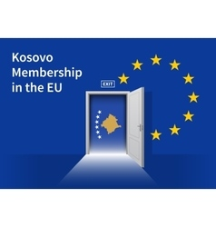 European Union flag wall with Kosovo flag door EU vector