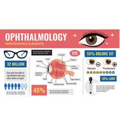 ophtalmology eye vision infographics vector image