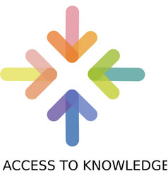Access to knowledge vector