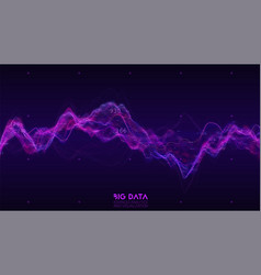 big data violet wave visualization futuristic vector image