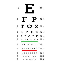 eye test chart letters chart vision exam vector image