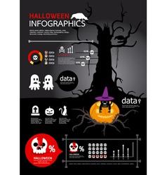 Info graphic halloween vector