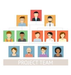 Project team organization vector