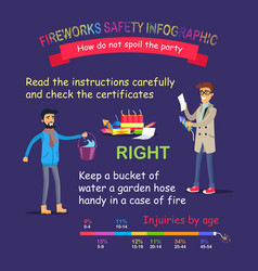 fireworks safety infographic right behaviour vector image