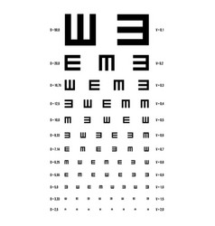 eye test chart e chart vision exam vector image
