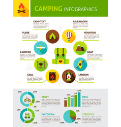 Summer camping flat infographic vector