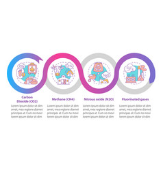 Greenhouse effect infographic template vector