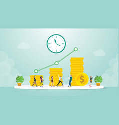 Investment business long time with income vector