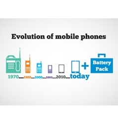 Evolution of mobile phones vector image