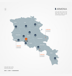 Armenia infographic map vector