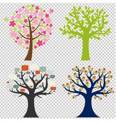 Big set tree vector