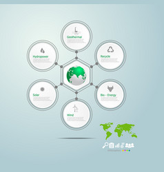 circle infographics of green energy in the world vector image