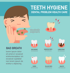 Teeth hygienedental problem health care vector