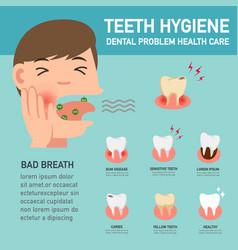 Teeth hygienedental problem health care vector