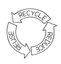 Zero waste concept vector