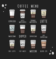 Coffee menu infographics espresso guide flat vector