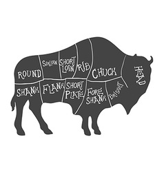 Bison Silhouette with Meat Cut Scheme vector