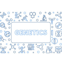 Genetics outline horizontal frame science vector