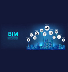 Bim concept infographic banner vector
