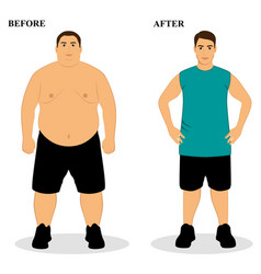 Thin and fat obesity from fat to thin vector