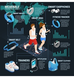 Wearable technology isometric infographics vector