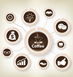 Infographic coffee design background vector
