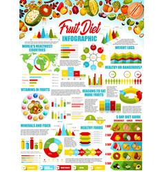 Fruits and berries infographic with charts and map vector