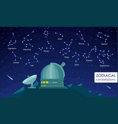 zodiacal constellations concept background flat vector image