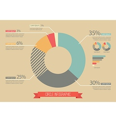 Vintage Circle Infographic vector image