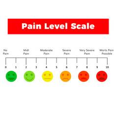 pain measurement scale vector image