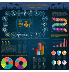 Set of elements and tools of metallurgical vector