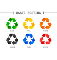 Waste sorting segregation different colored vector