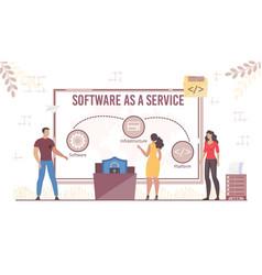 software infrastructure platform business model vector image