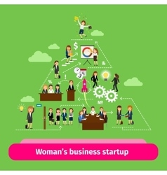 Professional women business structure vector