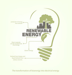 renewable energy of bioenergy in bulb concept vector image