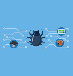 hacker virus banner horizontal flat style vector image