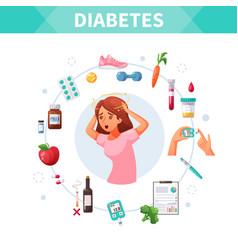 Diabetes cartoon concept vector