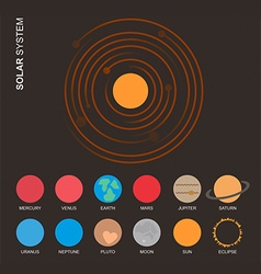 Our Solar System vector