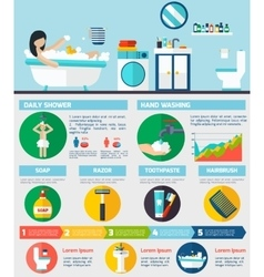 Personal hygiene infographic report layout vector