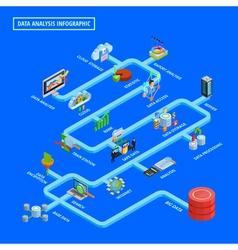 Data Analysis Infographic Isometric Flowchart vector image vector image